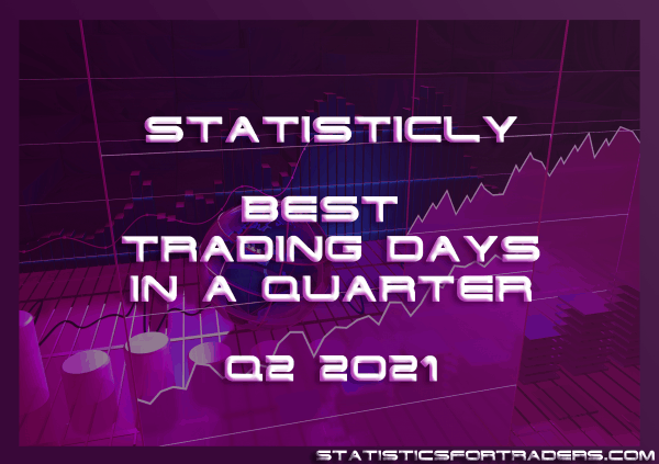 statisticly best trading days in a quarter for Q2 2021