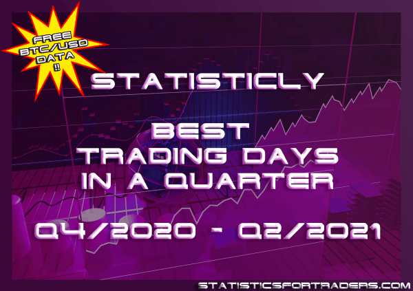 statisticly best trading days in a quarter for Q4/2020 - Q2/2021 [BUNDLE]