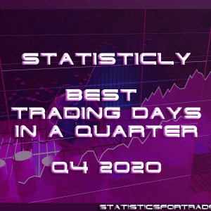 statisticly best trading days in a quarter for Q4 2020