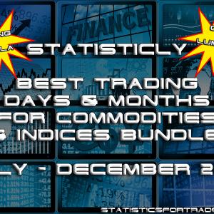 daily & monthly statistics MEGA bundle! Q3 - Q4 2021