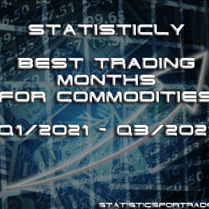 Monthly statistics report for commodities Q1-Q3-21