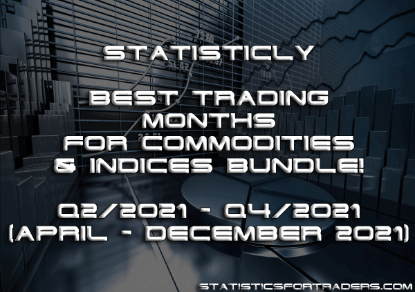 Statisticly best trading months for commodities & indices bundle (Q2 - Q4 2021)
