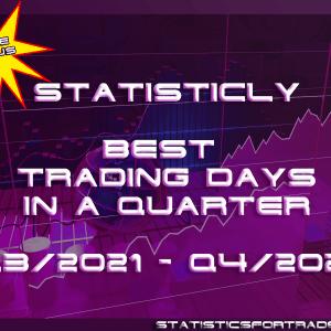 daily statistics bundle Q3 - Q4 2021