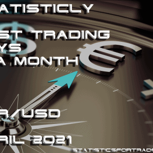 statisticly best trading days April 2021 for EUR/USD (TRIAL REPORT)