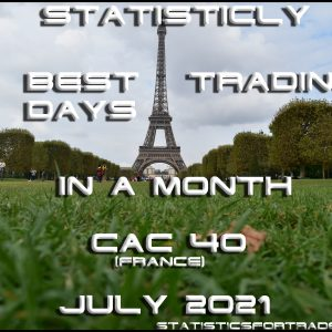 statisticly best trading days July 2021 for French CAC 40 (TRIAL REPORT)